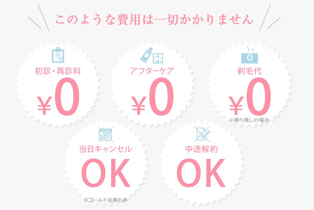 ルシアクリニック 0円