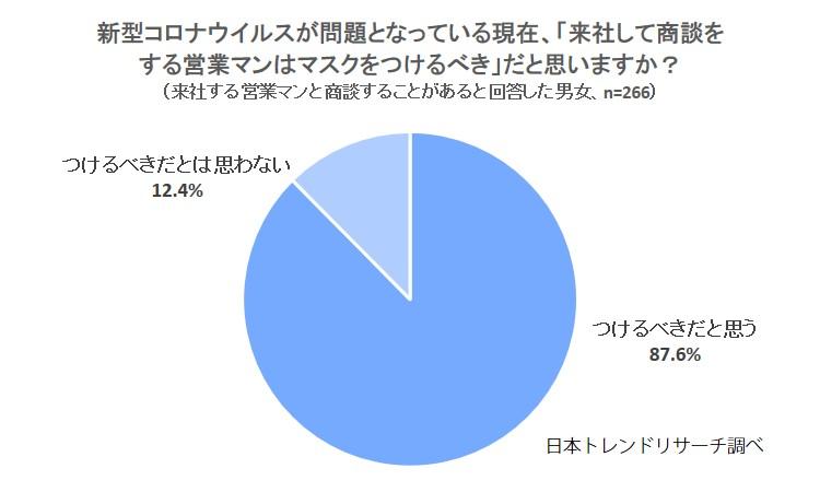 2532-商談(修正)
