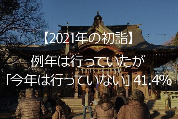 【2021年の初詣】例年は行っていたが「今年は行っていない」41.4%