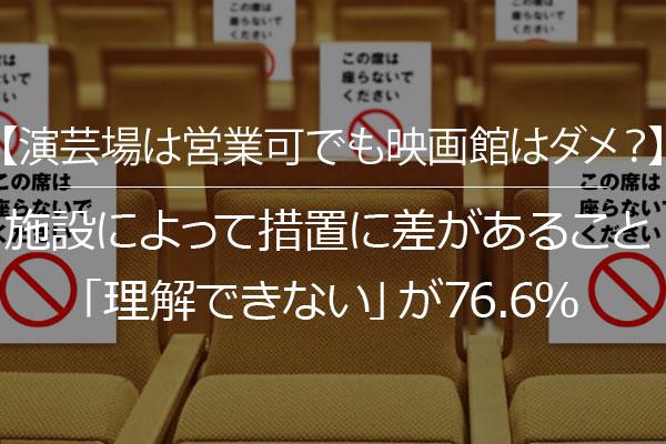 【演芸場は営業可でも映画館はダメ?】施設によって措置に差があること「理解できない」が76.6%