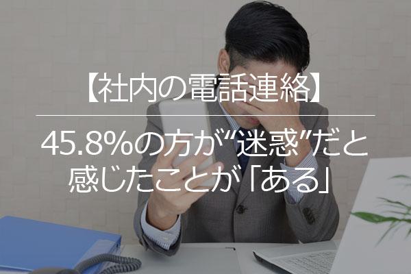 """【社内の電話連絡】45.8%の方が""""迷惑""""だと感じたことが「ある」"""