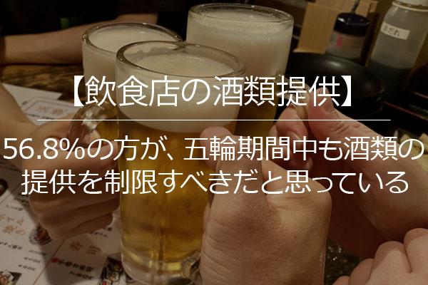 【飲食店の酒類提供】56.8%の方が、五輪期間中も酒類の提供を制限すべきだと思っている