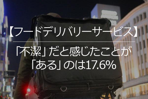 【フードデリバリーサービス】「不潔」だと感じたことが「ある」のは17.6%