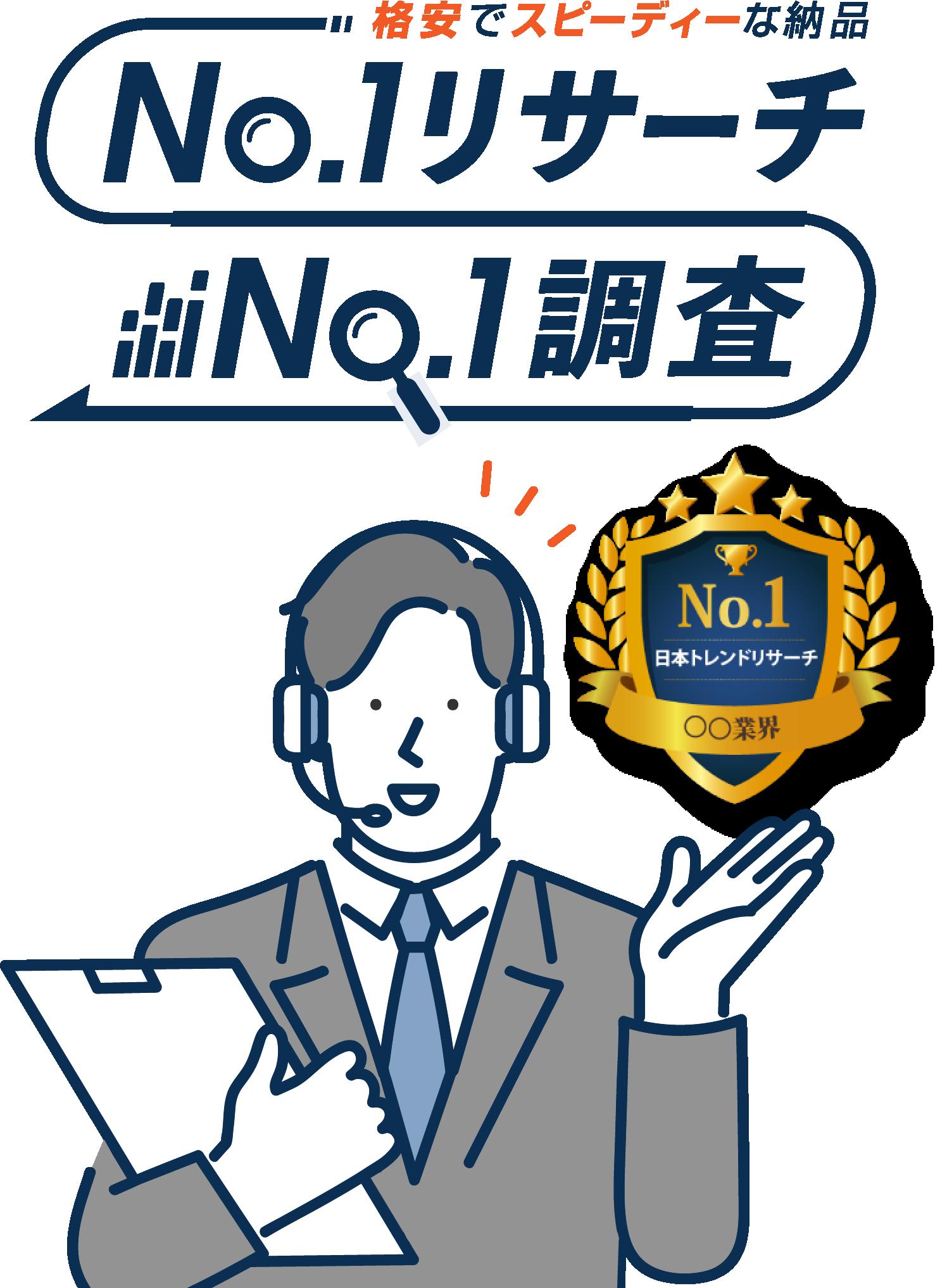 格安でスピーディな納品 No.1リサーチ No.1調査