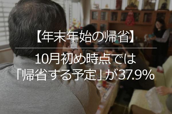 【年末年始の帰省】2021年10月初旬現在では「帰省する予定」が37.9%